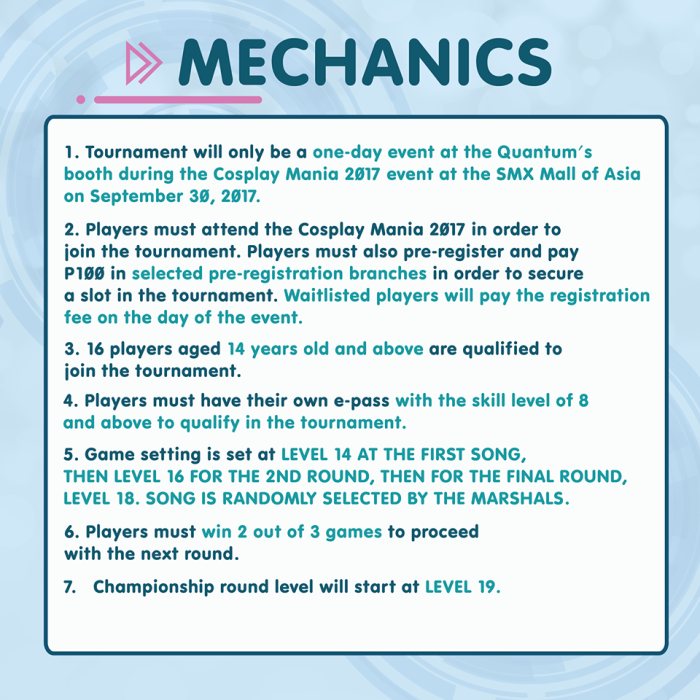Get To Know More Bemani Games in the Philippines | Couma's