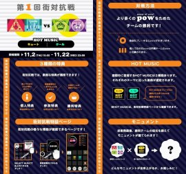 Jubeat Clan Deals with City Wars and Jbox Selection this November
